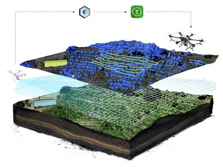 簡単に行える農業ソリューション