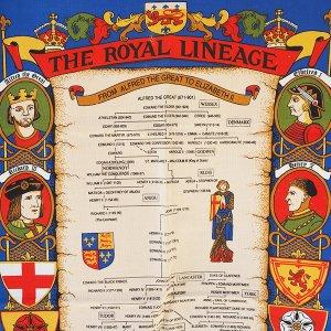 イギリス王室家系図のティータオル