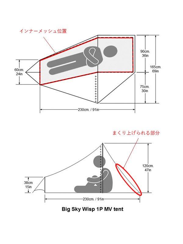 BIG SKY WISP 1P MV