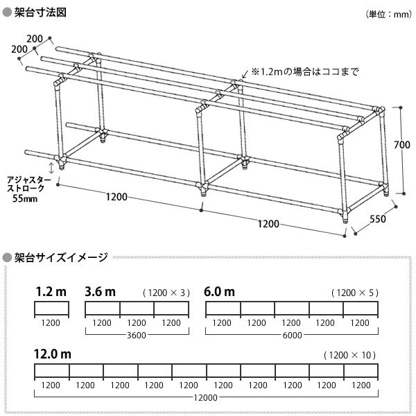水耕栽培ベッド用架台12.0m■直送■